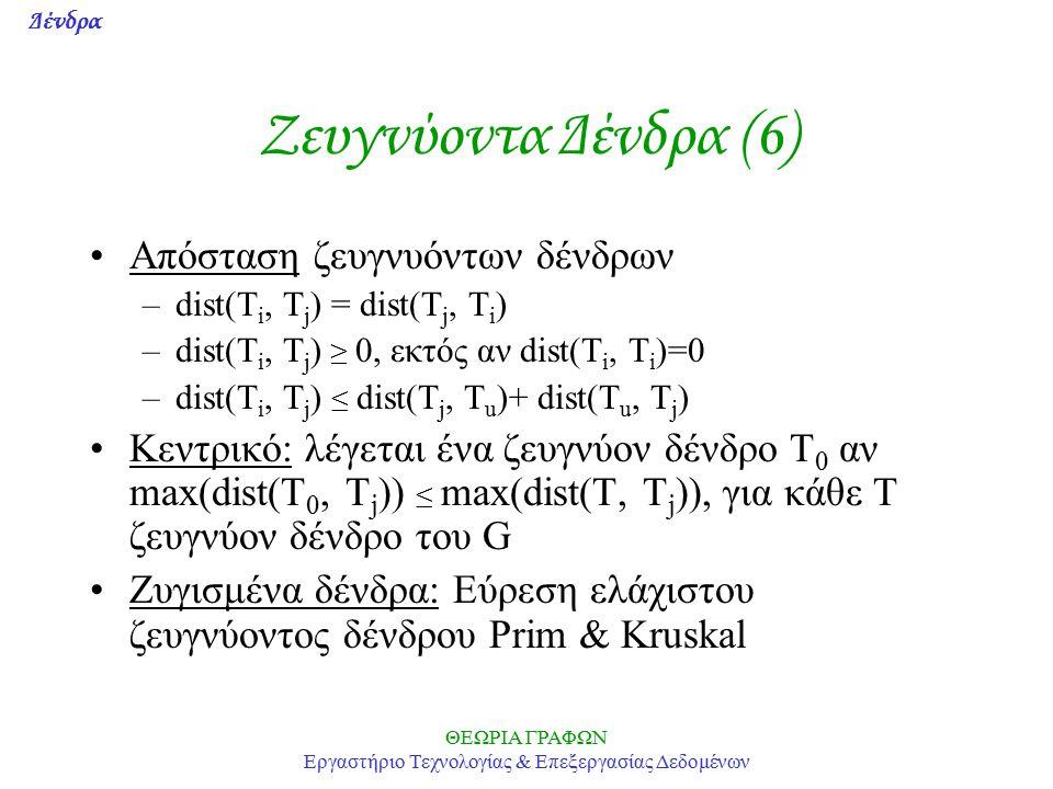 Δένδρα ΘΕΩΡΙΑ ΓΡΑΦΩΝ Εργαστήριο Τεχνολογίας & Επεξεργασίας Δεδομένων Ζευγνύoντα Δένδρα (6) Απόσταση ζευγνυόντων δένδρων –dist(T i, T j ) = dist(T j, T i ) –dist(T i, T j ) ≥ 0, εκτός αν dist(T i, T i )=0 –dist(T i, T j ) ≤ dist(T j, T u )+ dist(T u, T j ) Κεντρικό: λέγεται ένα ζευγνύον δένδρο T 0 αν max(dist(T 0, T j )) ≤ max(dist(T, T j )), για κάθε Τ ζευγνύον δένδρο του G Ζυγισμένα δένδρα: Εύρεση ελάχιστου ζευγνύοντος δένδρου Prim & Kruskal