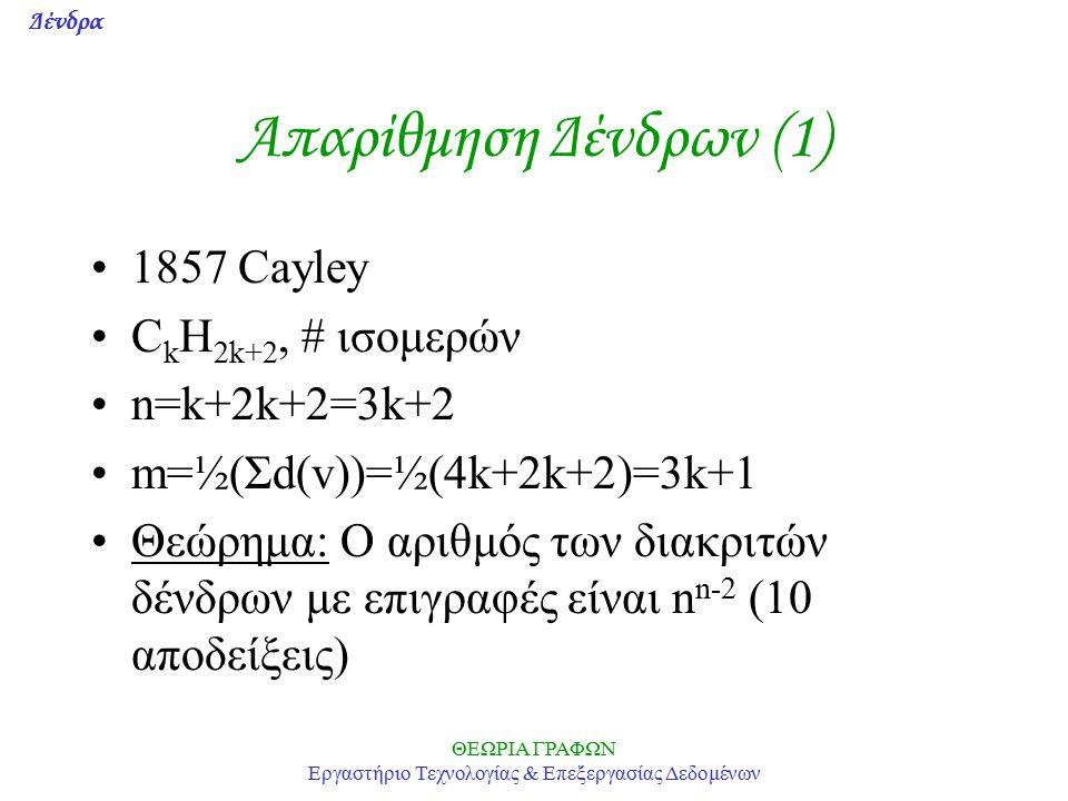 Δένδρα ΘΕΩΡΙΑ ΓΡΑΦΩΝ Εργαστήριο Τεχνολογίας & Επεξεργασίας Δεδομένων Απαρίθμηση Δένδρων (1) 1857 Cayley C k H 2k+2, # ισομερών n=k+2k+2=3k+2 m=½(Σd(v))=½(4k+2k+2)=3k+1 Θεώρημα: Ο αριθμός των διακριτών δένδρων με επιγραφές είναι n n-2 (10 αποδείξεις)