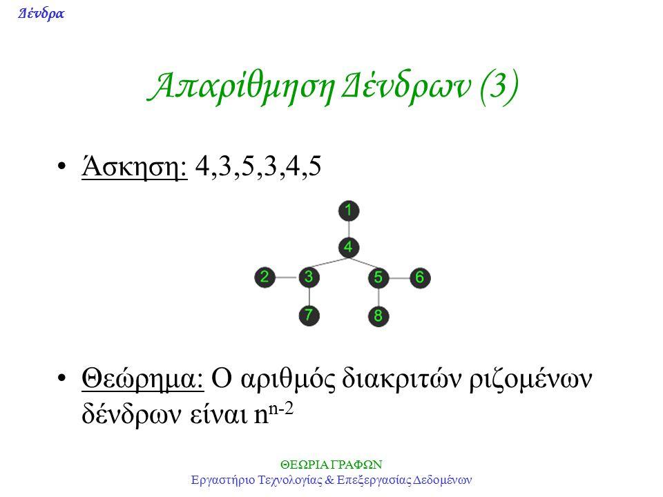 Δένδρα ΘΕΩΡΙΑ ΓΡΑΦΩΝ Εργαστήριο Τεχνολογίας & Επεξεργασίας Δεδομένων Απαρίθμηση Δένδρων (3) Άσκηση: 4,3,5,3,4,5 Θεώρημα: Ο αριθμός διακριτών ριζομένων δένδρων είναι n n-2