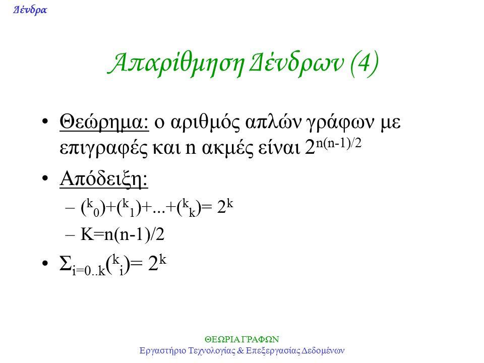 Δένδρα ΘΕΩΡΙΑ ΓΡΑΦΩΝ Εργαστήριο Τεχνολογίας & Επεξεργασίας Δεδομένων Απαρίθμηση Δένδρων (4) Θεώρημα: ο αριθμός απλών γράφων με επιγραφές και n ακμές είναι 2 n(n-1)/2 Απόδειξη: –( k 0 )+( k 1 )+...+( k k )= 2 k –K=n(n-1)/2 Σ i=0..k ( k i )= 2 k