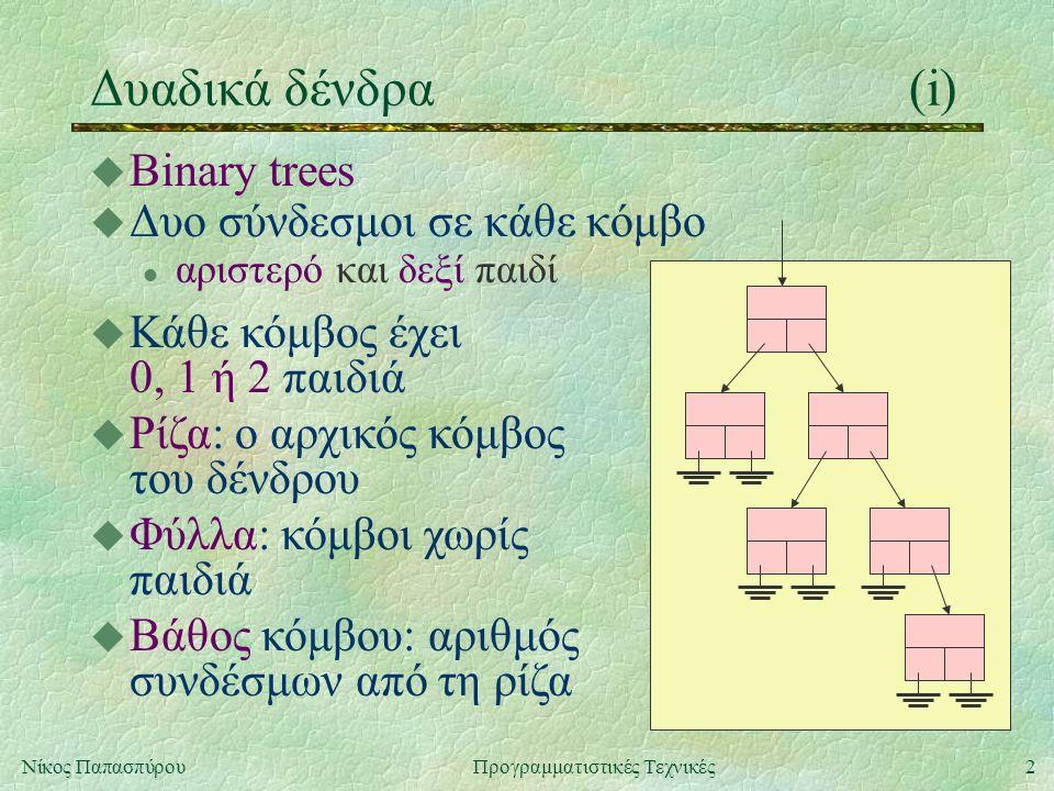 2Νίκος ΠαπασπύρουΠρογραμματιστικές Τεχνικές Δυαδικά δένδρα(i) u Binary trees u Δυο σύνδεσμοι σε κάθε κόμβο l αριστερό και δεξί παιδί u Κάθε κόμβος έχει 0, 1 ή 2 παιδιά u Ρίζα: ο αρχικός κόμβος του δένδρου u Φύλλα: κόμβοι χωρίς παιδιά u Βάθος κόμβου: αριθμός συνδέσμων από τη ρίζα