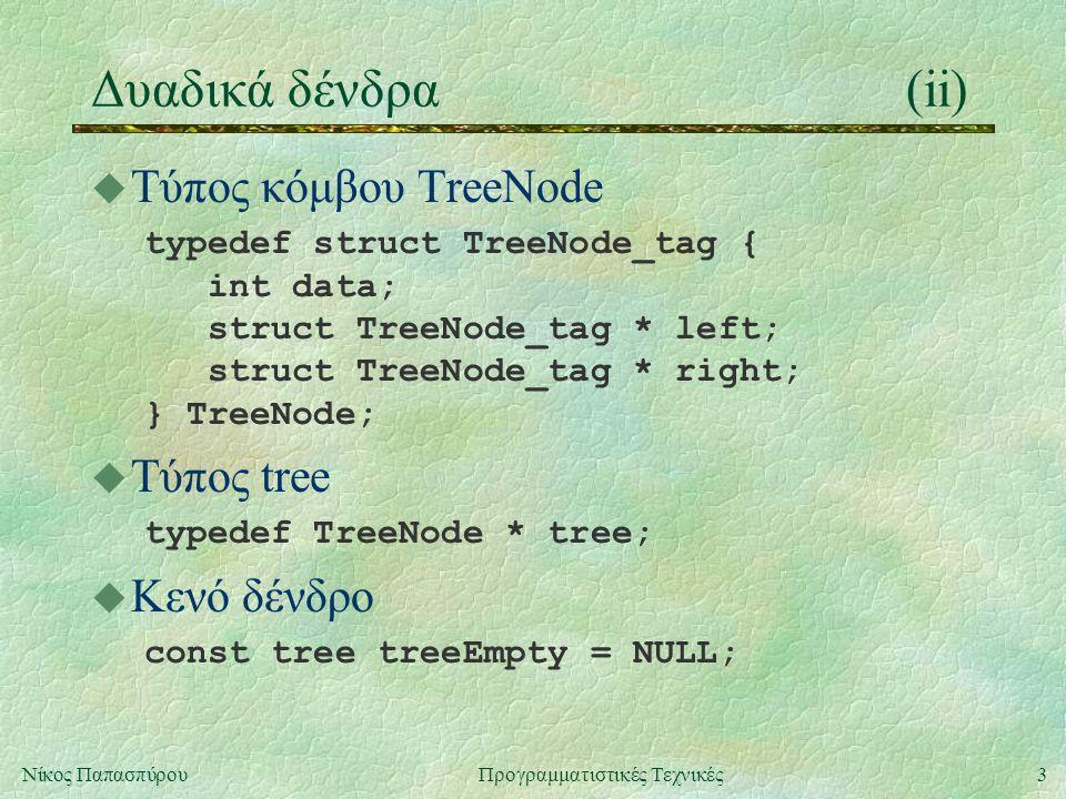 3Νίκος ΠαπασπύρουΠρογραμματιστικές Τεχνικές Δυαδικά δένδρα(ii) u Τύπος κόμβου TreeNode typedef struct TreeNode_tag { int data; struct TreeNode_tag * left; struct TreeNode_tag * right; } TreeNode; u Τύπος tree typedef TreeNode * tree; u Κενό δένδρο const tree treeEmpty = NULL;