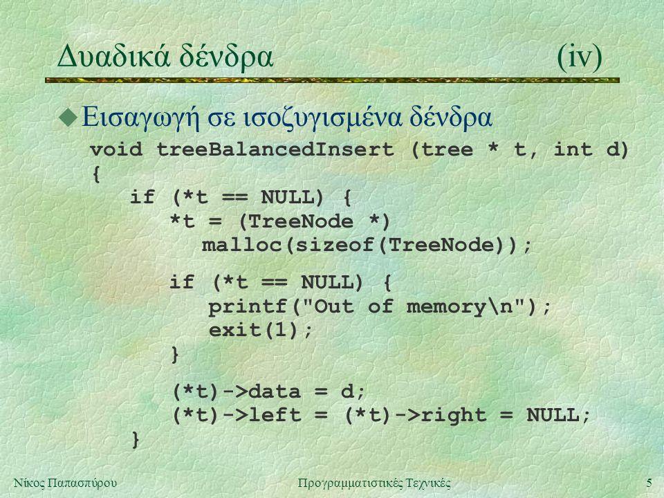 5Νίκος ΠαπασπύρουΠρογραμματιστικές Τεχνικές Δυαδικά δένδρα(iv) u Εισαγωγή σε ισοζυγισμένα δένδρα void treeBalancedInsert (tree * t, int d) { if (*t == NULL) { *t = (TreeNode *) malloc(sizeof(TreeNode)); if (*t == NULL) { printf( Out of memory\n ); exit(1); } (*t)->data = d; (*t)->left = (*t)->right = NULL; }