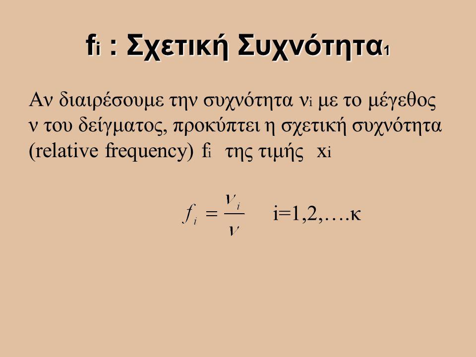 f i : Σχετική Συχνότητα 1 Αν διαιρέσουμε την συχνότητα ν i με το μέγεθος ν του δείγματος, προκύπτει η σχετική συχνότητα (relative frequency) f i της τ