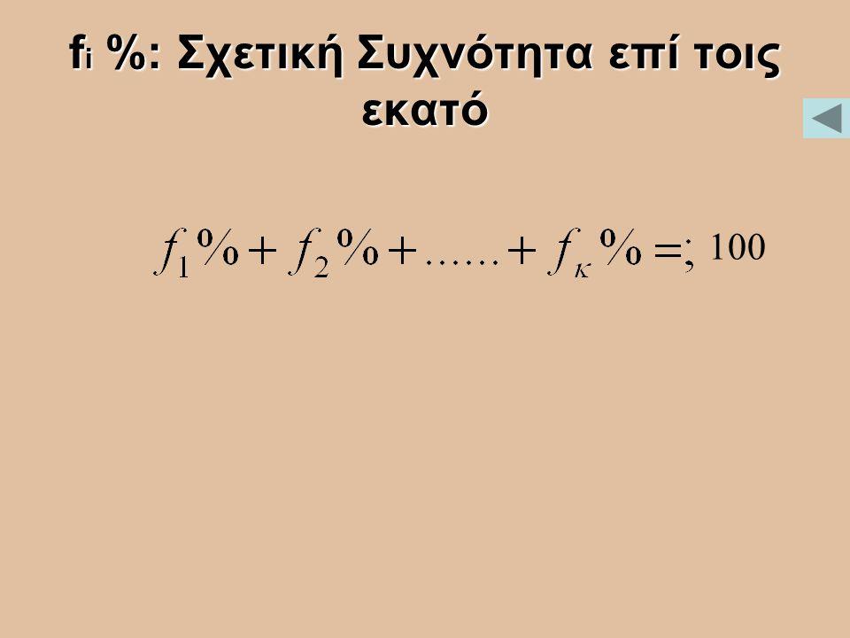 f i %: Σχετική Συχνότητα επί τοις εκατό 100