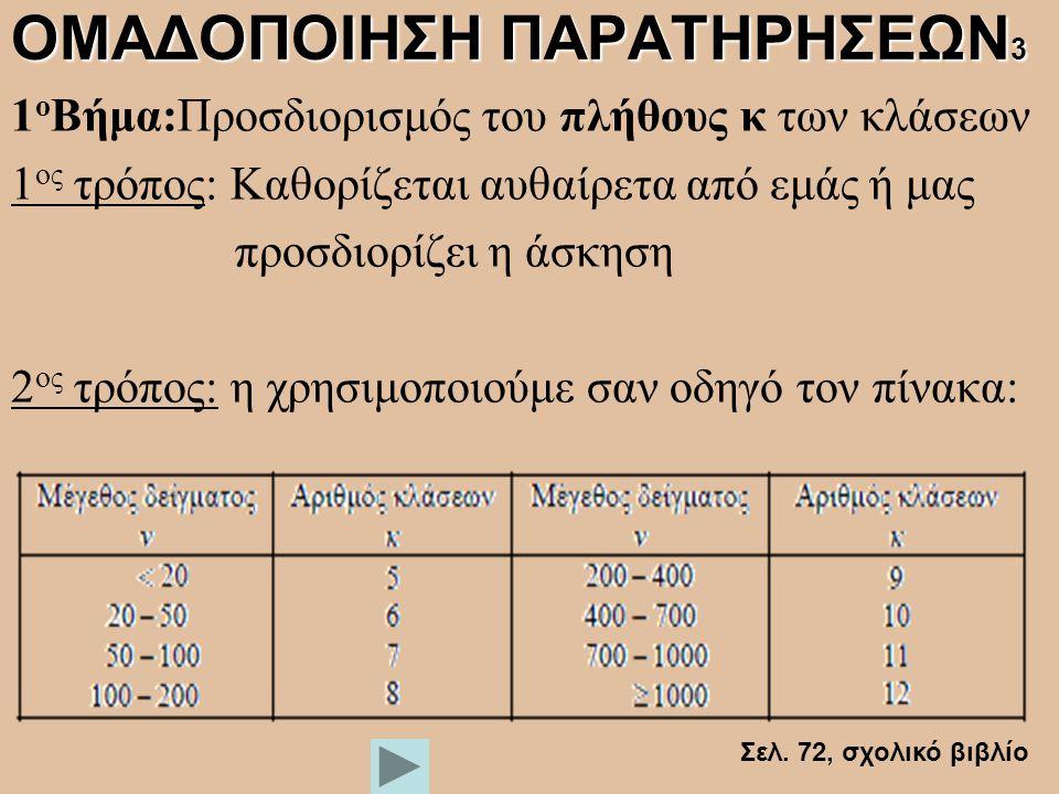 1 ο Βήμα:Προσδιορισμός του πλήθους κ των κλάσεων 1 ος τρόπος: Καθορίζεται αυθαίρετα από εμάς ή μας προσδιορίζει η άσκηση 2 ος τρόπος: η χρησιμοποιούμε