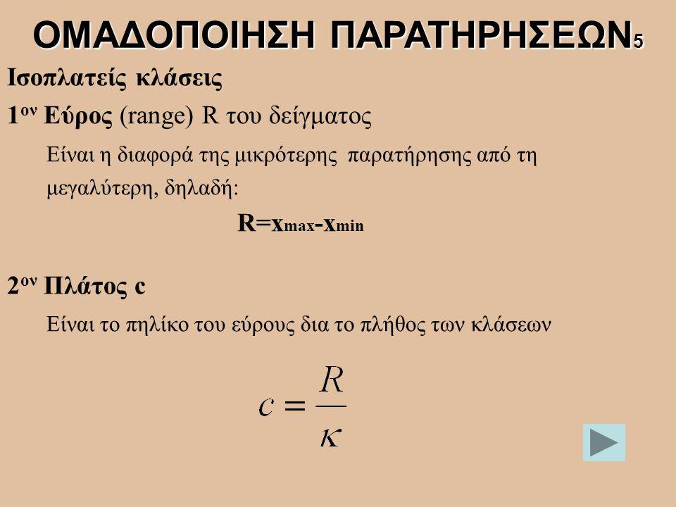 Ισοπλατείς κλάσεις 1 ον Εύρος (range) R του δείγματος Είναι η διαφορά της μικρότερης παρατήρησης από τη μεγαλύτερη, δηλαδή: R=x max -x min 2 ον Πλάτος
