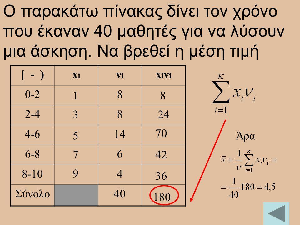Ο παρακάτω πίνακας δίνει τον χρόνο που έκαναν 40 μαθητές για να λύσουν μια άσκηση. Να βρεθεί η μέση τιμή [ - )xixi νiνi xiνixiνi 0-28 2-48 4-614 6-86