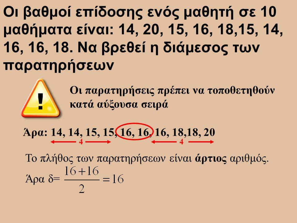 Οι βαθμοί επίδοσης ενός μαθητή σε 10 μαθήματα είναι: 14, 20, 15, 16, 18,15, 14, 16, 16, 18. Να βρεθεί η διάμεσος των παρατηρήσεων Οι παρατηρήσεις πρέπ