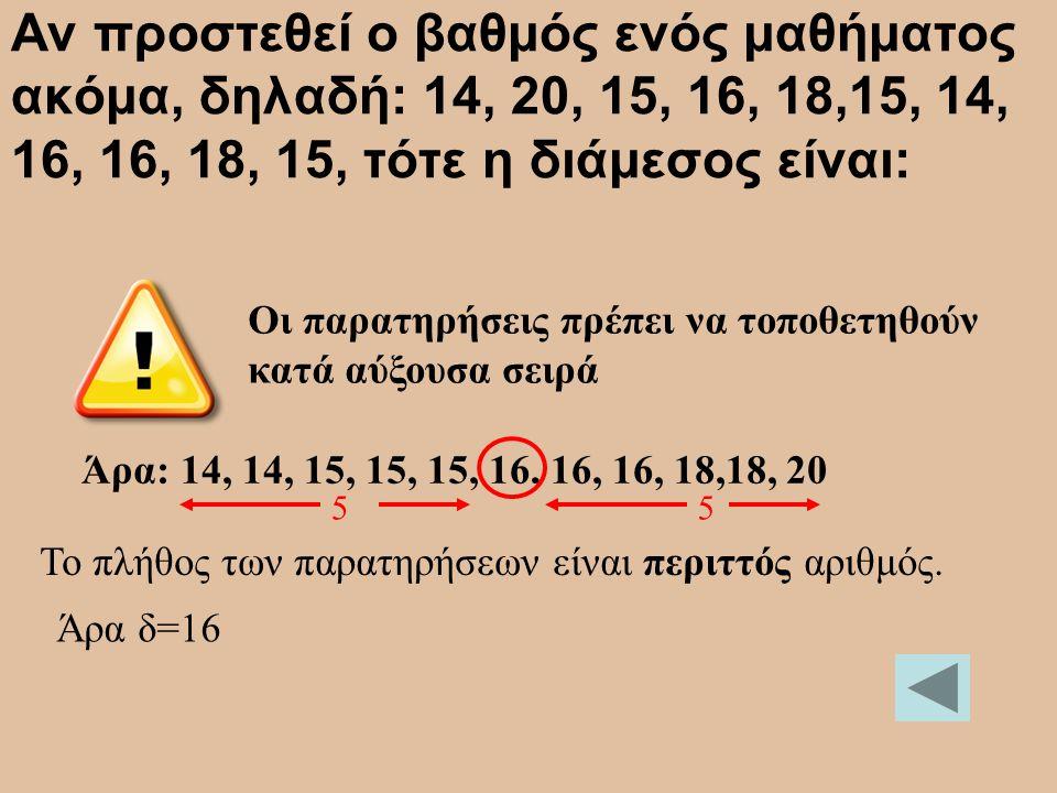 Αν προστεθεί ο βαθμός ενός μαθήματος ακόμα, δηλαδή: 14, 20, 15, 16, 18,15, 14, 16, 16, 18, 15, τότε η διάμεσος είναι: Άρα: 14, 14, 15, 15, 15, 16, 16,