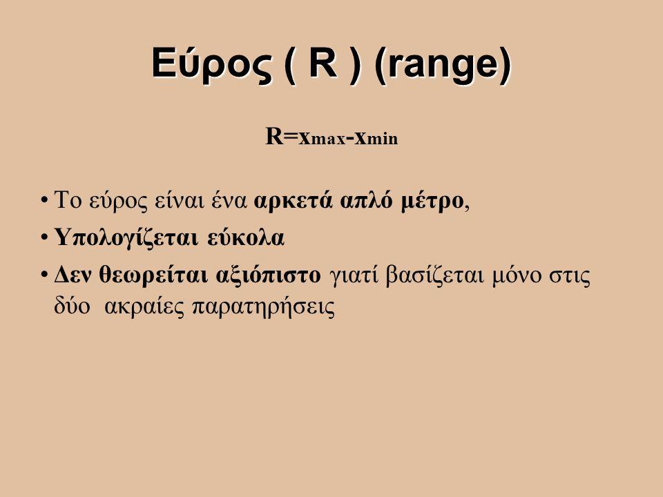 Εύρος ( R ) (range) R=x max -x min Το εύρος είναι ένα αρκετά απλό μέτρο, Υπολογίζεται εύκολα Δεν θεωρείται αξιόπιστο γιατί βασίζεται μόνο στις δύο ακρ