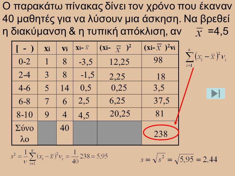 Ο παρακάτω πίνακας δίνει τον χρόνο που έκαναν 40 μαθητές για να λύσουν μια άσκηση. Να βρεθεί η διακύμανση & η τυπική απόκλιση, αν =4,5 [ - )xixi νiνi