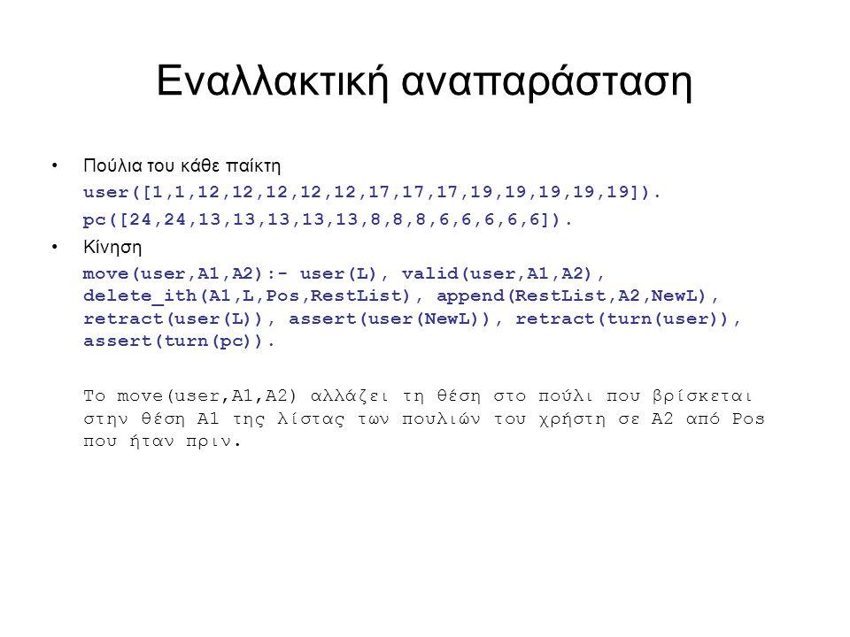 Εναλλακτική αναπαράσταση Πούλια του κάθε παίκτη user([1,1,12,12,12,12,12,17,17,17,19,19,19,19,19]).