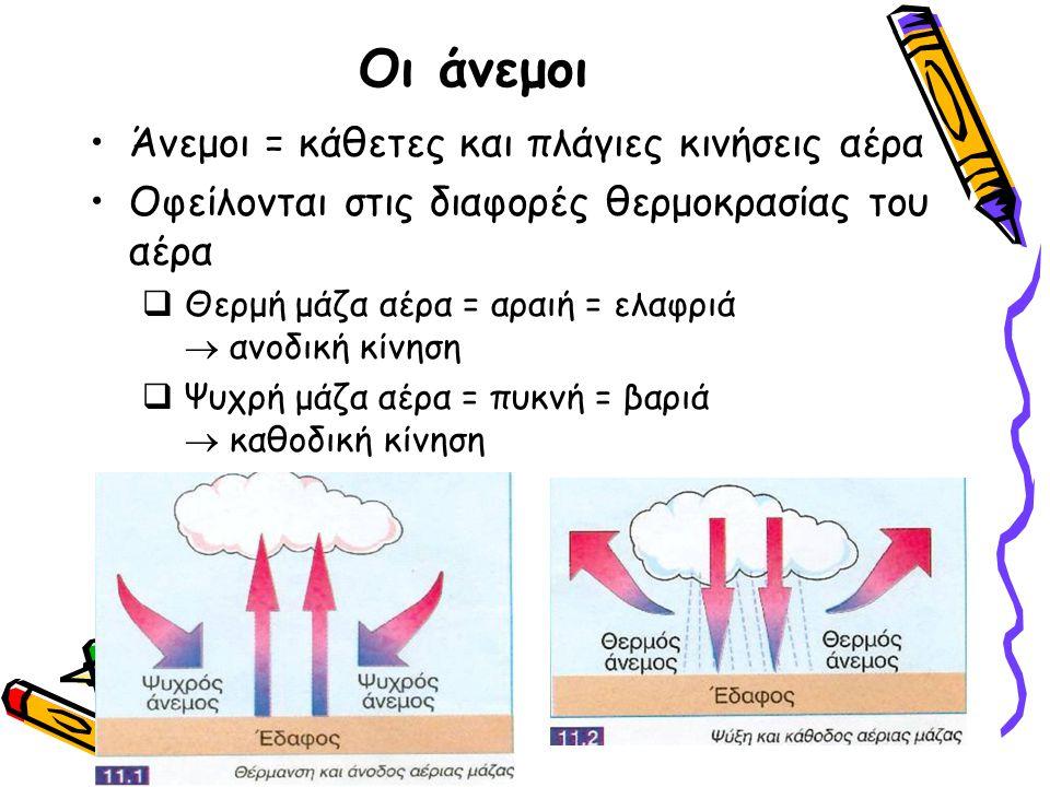 Άνεμοι = κάθετες και πλάγιες κινήσεις αέρα Οφείλονται στις διαφορές θερμοκρασίας του αέρα  Θερμή μάζα αέρα = αραιή = ελαφριά  ανοδική κίνηση  Ψυχρή μάζα αέρα = πυκνή = βαριά  καθοδική κίνηση