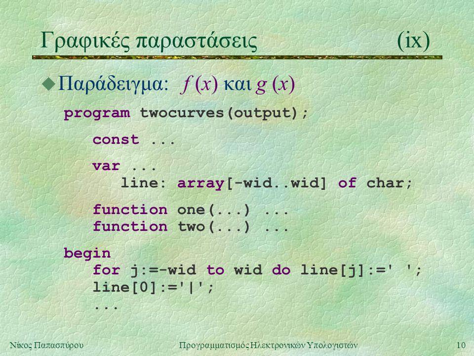 10Νίκος Παπασπύρου Προγραμματισμός Ηλεκτρονικών Υπολογιστών Γραφικές παραστάσεις(ix) u Παράδειγμα: f (x) και g (x) program twocurves(output); const...