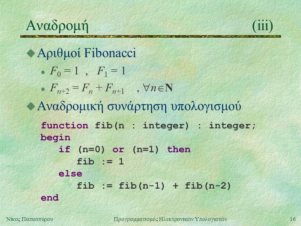 16Νίκος Παπασπύρου Προγραμματισμός Ηλεκτρονικών Υπολογιστών Αναδρομή(iii) u Αριθμοί Fibonacci l F 0 = 1, F 1 = 1 l F n+2 = F n + F n+1,  n  N u Αναδρομική συνάρτηση υπολογισμού function fib(n : integer) : integer; begin if (n=0) or (n=1) then fib := 1 else fib := fib(n-1) + fib(n-2) end