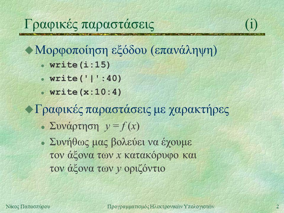 2Νίκος Παπασπύρου Προγραμματισμός Ηλεκτρονικών Υπολογιστών Γραφικές παραστάσεις(i) u Μορφοποίηση εξόδου (επανάληψη) l write(i:15) l write( | :40) l write(x:10:4) u Γραφικές παραστάσεις με χαρακτήρες l Συνάρτηση y = f (x) l Συνήθως μας βολεύει να έχουμε τον άξονα των x κατακόρυφο και τον άξονα των y οριζόντιο