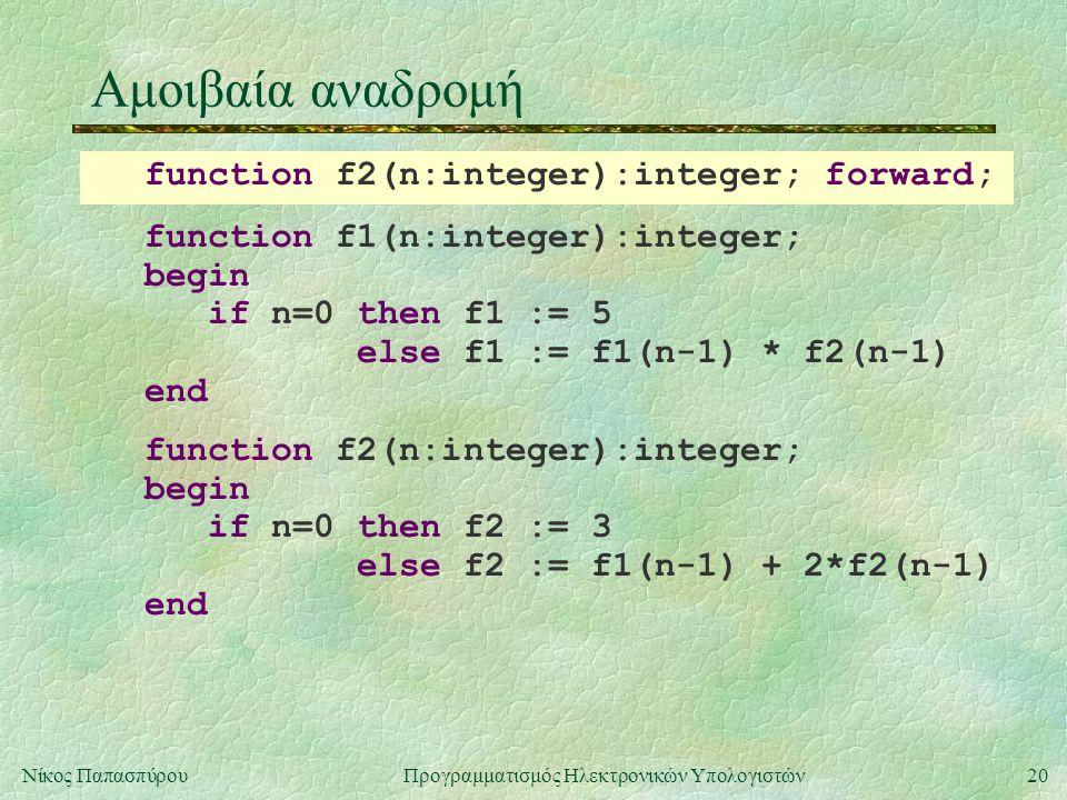 20Νίκος Παπασπύρου Προγραμματισμός Ηλεκτρονικών Υπολογιστών Αμοιβαία αναδρομή function f1(n:integer):integer; begin if n=0 then f1 := 5 else f1 := f1(n-1) * f2(n-1) end function f2(n:integer):integer; begin if n=0 then f2 := 3 else f2 := f1(n-1) + 2*f2(n-1) end function f2(n:integer):integer; forward;