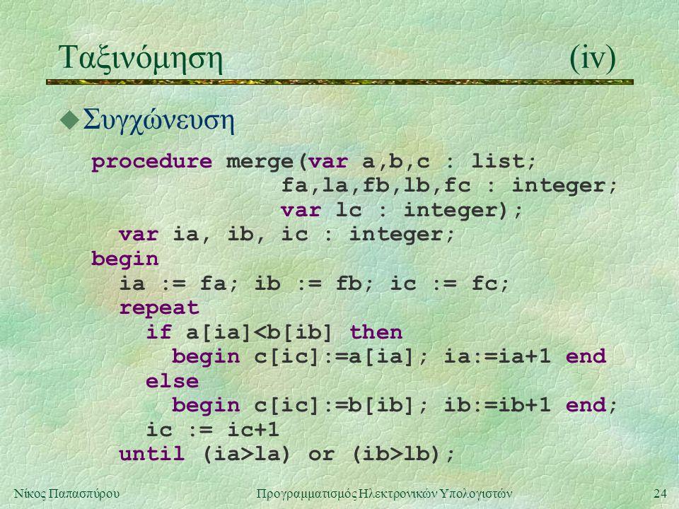 24Νίκος Παπασπύρου Προγραμματισμός Ηλεκτρονικών Υπολογιστών Ταξινόμηση(iv) u Συγχώνευση procedure merge(var a,b,c : list; fa,la,fb,lb,fc : integer; var lc : integer); var ia, ib, ic : integer; begin ia := fa; ib := fb; ic := fc; repeat if a[ia]<b[ib] then begin c[ic]:=a[ia]; ia:=ia+1 end else begin c[ic]:=b[ib]; ib:=ib+1 end; ic := ic+1 until (ia>la) or (ib>lb);