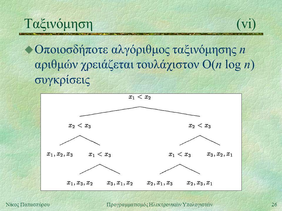 26Νίκος Παπασπύρου Προγραμματισμός Ηλεκτρονικών Υπολογιστών Ταξινόμηση(vi) u Οποιοσδήποτε αλγόριθμος ταξινόμησης n αριθμών χρειάζεται τουλάχιστον O(n log n) συγκρίσεις