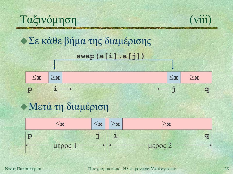 28Νίκος Παπασπύρου Προγραμματισμός Ηλεκτρονικών Υπολογιστών Ταξινόμηση(viii) u Σε κάθε βήμα της διαμέρισης  x  x pqij xx xx swap(a[i],a[j]) u Μετά τη διαμέριση  x  x pqij xx xx μέρος 1μέρος 2