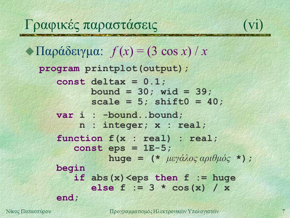 7Νίκος Παπασπύρου Προγραμματισμός Ηλεκτρονικών Υπολογιστών Γραφικές παραστάσεις(vi) u Παράδειγμα: f (x) = (3 cos x) / x program printplot(output); const deltax = 0.1; bound = 30; wid = 39; scale = 5; shift0 = 40; var i : -bound..bound; n : integer; x : real; function f(x : real) : real; const eps = 1E-5; huge = (* μεγάλος αριθμός *); begin if abs(x)<eps then f := huge else f := 3 * cos(x) / x end;