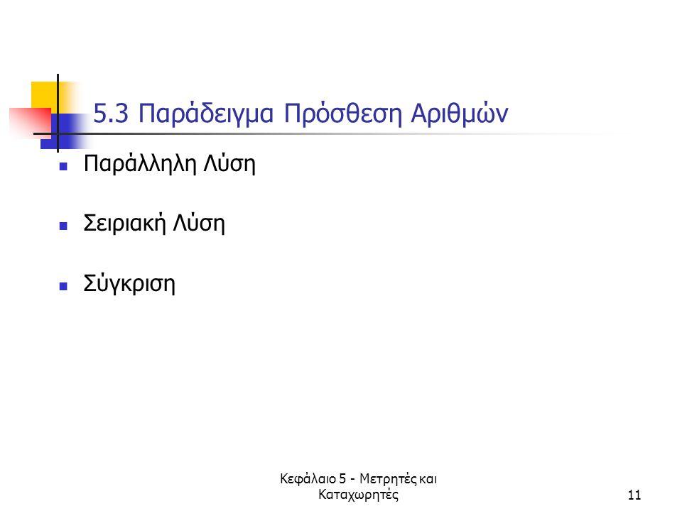 Κεφάλαιο 5 - Μετρητές και Καταχωρητές11 5.3 Παράδειγμα Πρόσθεση Αριθμών Παράλληλη Λύση Σειριακή Λύση Σύγκριση