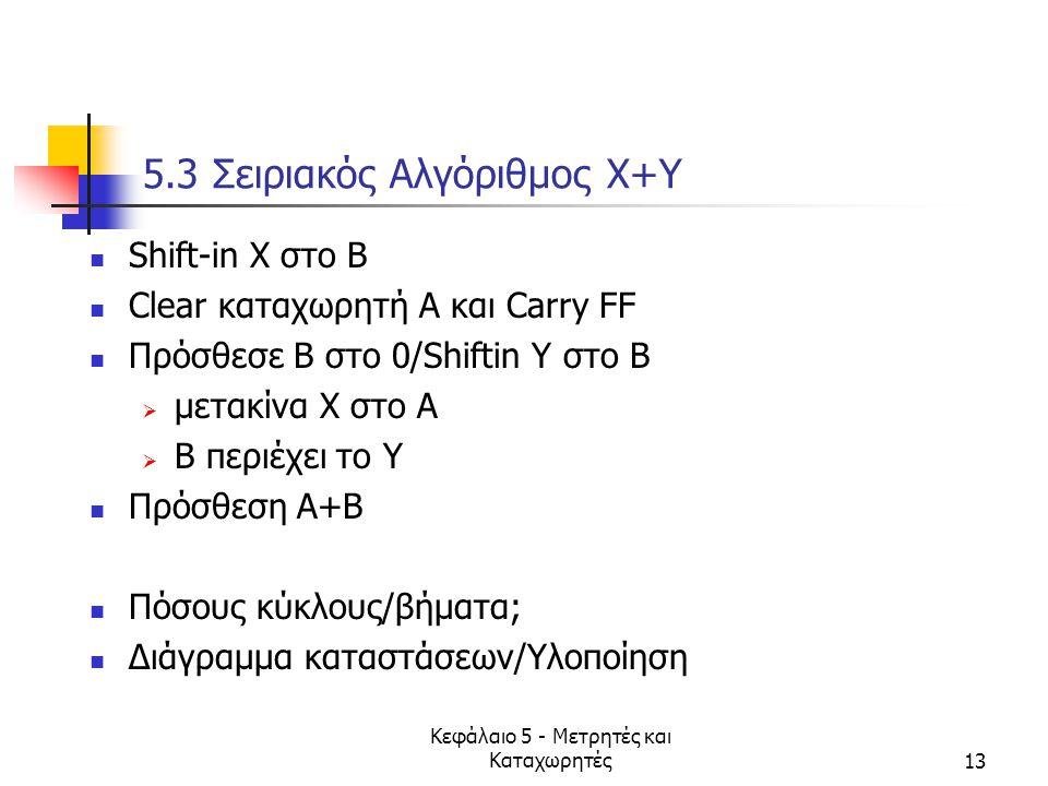 Κεφάλαιο 5 - Μετρητές και Καταχωρητές13 5.3 Σειριακός Αλγόριθμος X+Y Shift-in X στο Β Clear καταχωρητή Α και Carry FF Πρόσθεσε Β στο 0/Shiftin Y στο Β