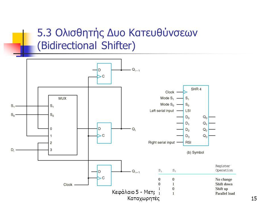 Κεφάλαιο 5 - Μετρητές και Καταχωρητές15 5.3 Oλισθητής Δυο Κατευθύνσεων (Bidirectional Shifter)