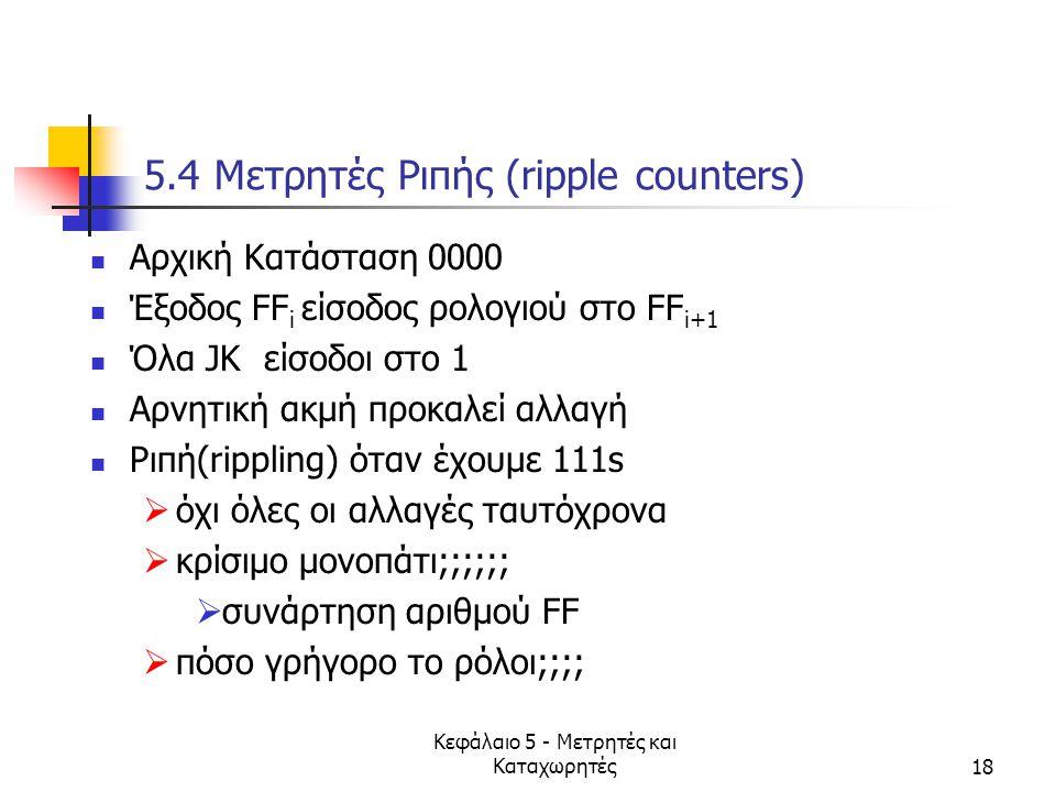 Κεφάλαιο 5 - Μετρητές και Καταχωρητές18 5.4 Μετρητές Ριπής (ripple counters) Αρχική Κατάσταση 0000 Έξοδος FF i είσοδος ρολογιού στο FF i+1 Όλα JK είσο