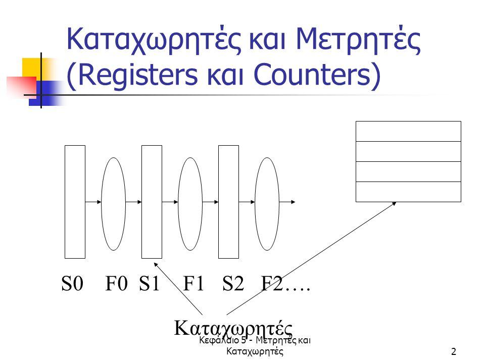 Κεφάλαιο 5 - Μετρητές και Καταχωρητές13 5.3 Σειριακός Αλγόριθμος X+Y Shift-in X στο Β Clear καταχωρητή Α και Carry FF Πρόσθεσε Β στο 0/Shiftin Y στο Β  μετακίνα Χ στο Α  Β περιέχει το Υ Πρόσθεση Α+Β Πόσους κύκλους/βήματα; Διάγραμμα καταστάσεων/Υλοποίηση