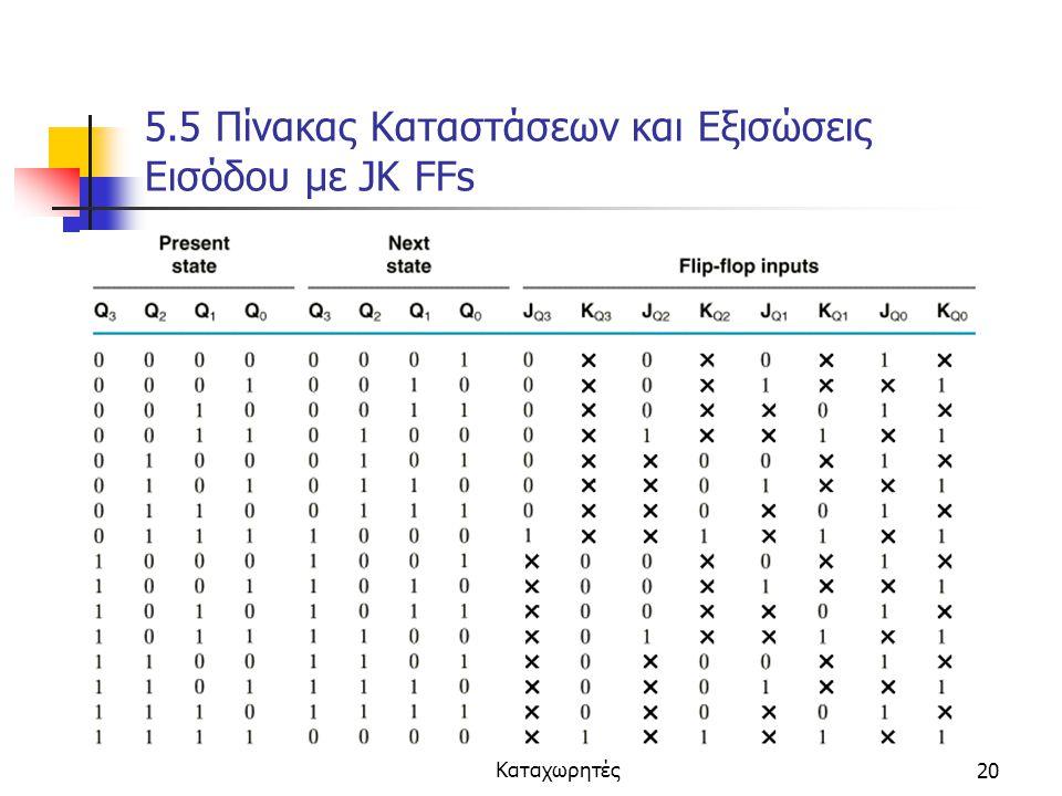 Κεφάλαιο 5 - Μετρητές και Καταχωρητές20 5.5 Πίνακας Καταστάσεων και Εξισώσεις Εισόδου με JK FFs