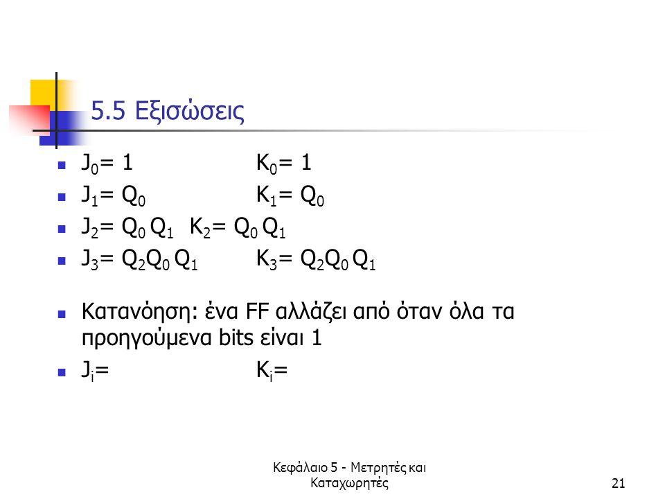 Κεφάλαιο 5 - Μετρητές και Καταχωρητές21 5.5 Eξισώσεις J 0 = 1K 0 = 1 J 1 = Q 0 K 1 = Q 0 J 2 = Q 0 Q 1 K 2 = Q 0 Q 1 J 3 = Q 2 Q 0 Q 1 K 3 = Q 2 Q 0 Q