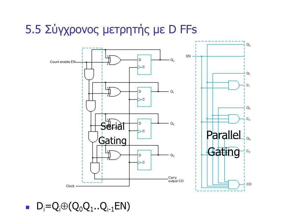 5.5 Σύγχρονος μετρητής με D FFs D i =Q i  (Q 0 Q 1..Q i-1 EN) Serial Gating Parallel Gating