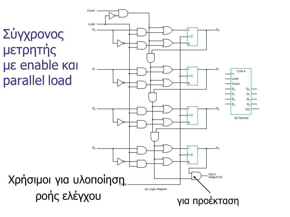 Σύγχρονος μετρητής με enable και parallel load για προέκταση Xρήσιμοι για υλοποίηση ροής ελέγχου