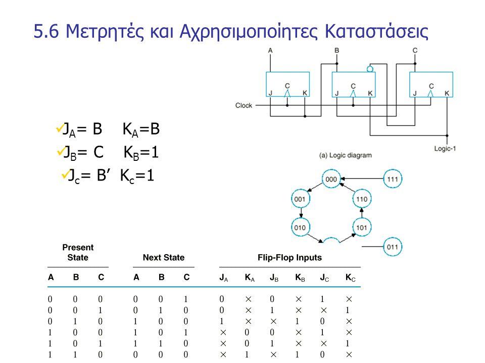 5.6 Μετρητές και Αχρησιμοποίητες Καταστάσεις J A = B K A =B J B = C K B =1 J c = B' K c =1