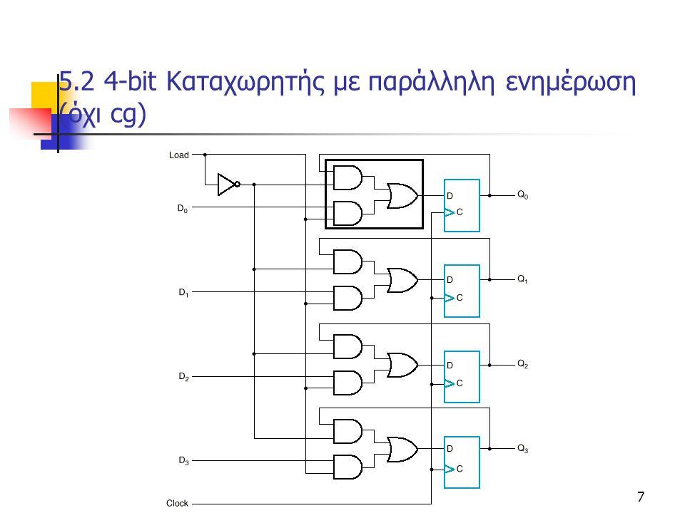 Κεφάλαιο 5 - Μετρητές και Καταχωρητές18 5.4 Μετρητές Ριπής (ripple counters) Αρχική Κατάσταση 0000 Έξοδος FF i είσοδος ρολογιού στο FF i+1 Όλα JK είσοδοι στο 1 Αρνητική ακμή προκαλεί αλλαγή Ριπή(rippling) όταν έχουμε 111s  όχι όλες οι αλλαγές ταυτόχρονα  κρίσιμο μονοπάτι;;;;;;  συνάρτηση αριθμού FF  πόσο γρήγορο το ρόλοι;;;;