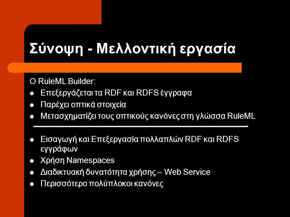 Σύνοψη - Μελλοντική εργασία Ο RuleML Builder: Επεξεργάζεται τα RDF και RDFS έγγραφα Παρέχει οπτικά στοιχεία Μετασχηματίζει τους οπτικούς κανόνες στη γλώσσα RuleML Εισαγωγή και Επεξεργασία πολλαπλών RDF και RDFS εγγράφων Χρήση Namespaces Διαδικτυακή δυνατότητα χρήσης – Web Service Περισσότερο πολύπλοκοι κανόνες