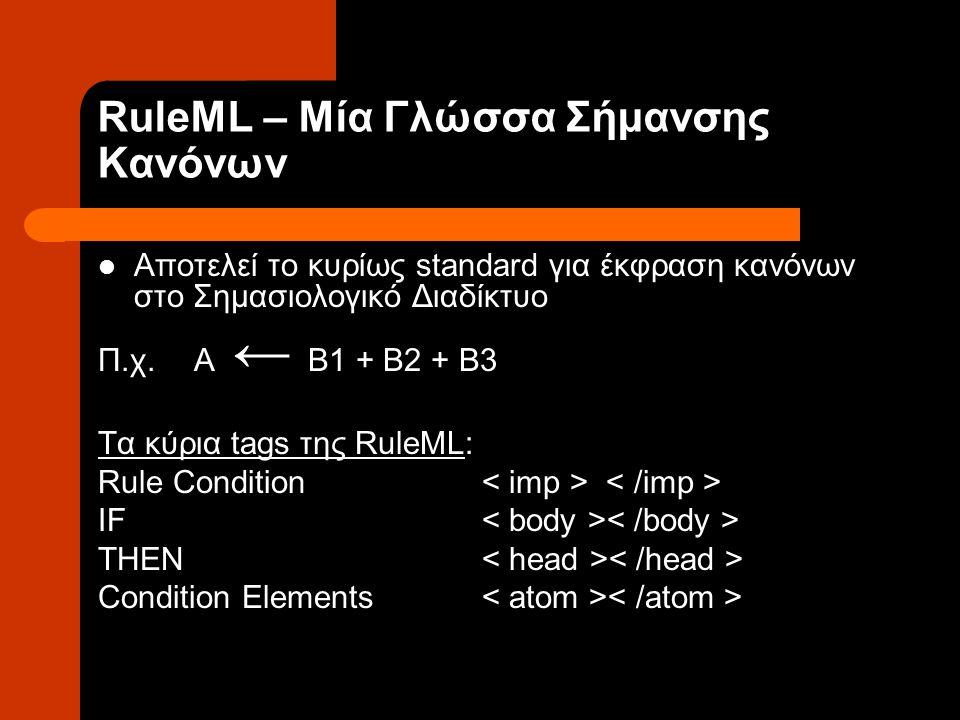 RuleML – Μία Γλώσσα Σήμανσης Κανόνων Αποτελεί το κυρίως standard για έκφραση κανόνων στο Σημασιολογικό Διαδίκτυο Π.χ.Α ← Β1 + Β2 + Β3 Τα κύρια tags της RuleML: Rule Condition IF THEN Condition Elements