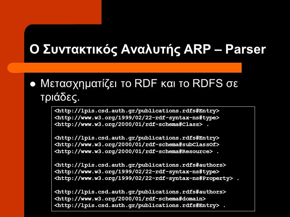 Ο Συντακτικός Αναλυτής ARP – Parser Μετασχηματίζει το RDF και το RDFS σε τριάδες..