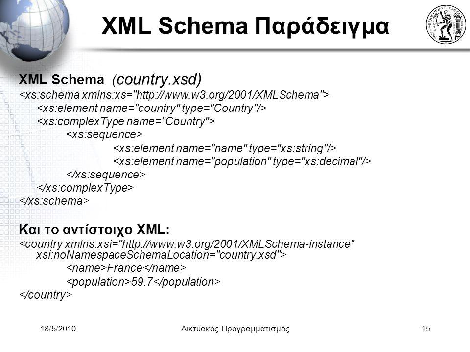 18/5/2010Δικτυακός Προγραμματισμός15 XML Schema Παράδειγμα XML Schema ( country.xsd) Και το αντίστοιχο XML: France 59.7