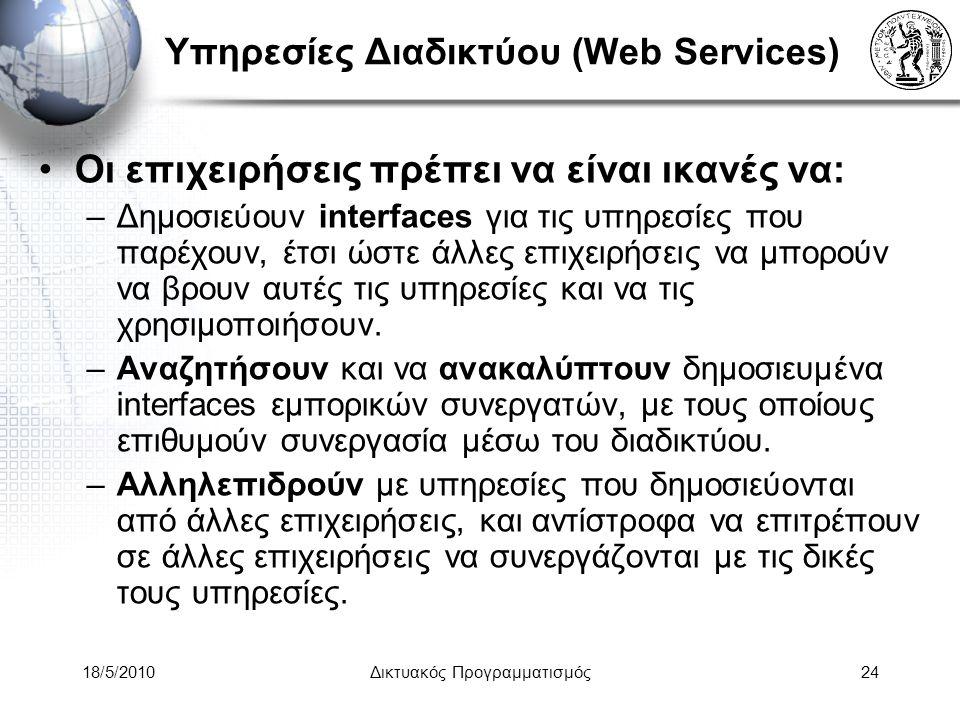 18/5/2010Δικτυακός Προγραμματισμός24 Υπηρεσίες Διαδικτύου (Web Services) Οι επιχειρήσεις πρέπει να είναι ικανές να: –Δημοσιεύουν interfaces για τις υπηρεσίες που παρέχουν, έτσι ώστε άλλες επιχειρήσεις να μπορούν να βρουν αυτές τις υπηρεσίες και να τις χρησιμοποιήσουν.