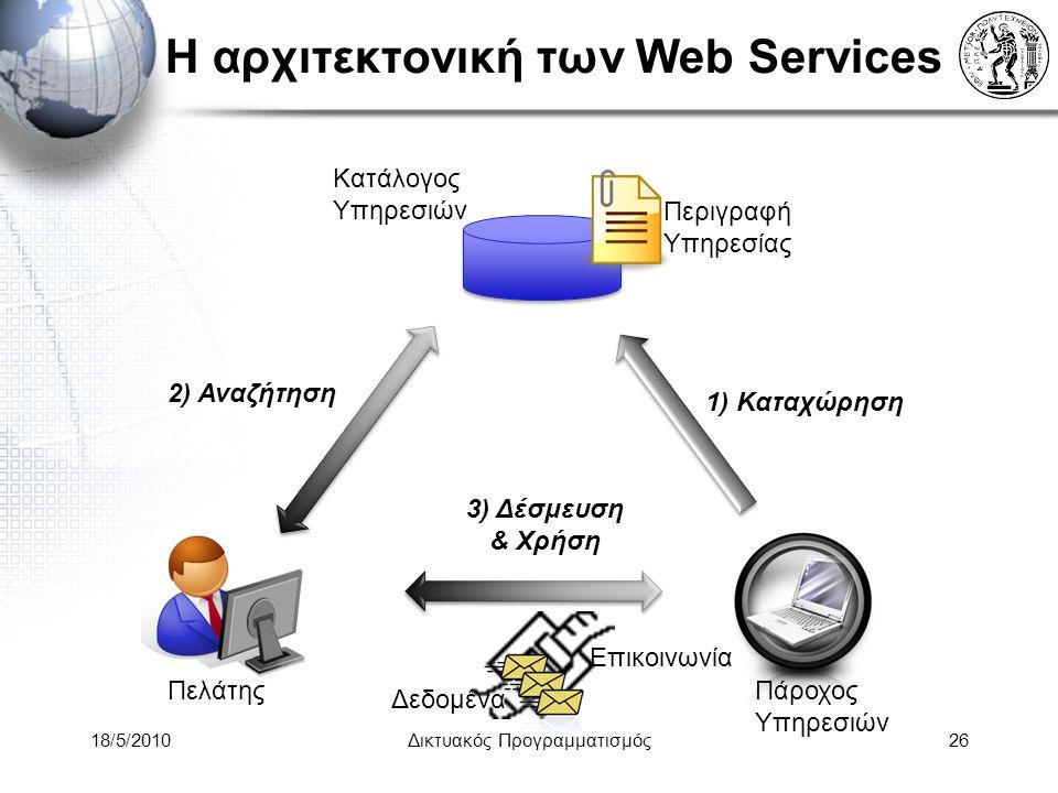 Η αρχιτεκτονική των Web Services Δικτυακός Προγραμματισμός26 Πάροχος Υπηρεσιών Πελάτης Περιγραφή Υπηρεσίας Κατάλογος Υπηρεσιών 1) Καταχώρηση 2) Αναζήτηση 3) Δέσμευση & Χρήση Επικοινωνία Δεδομένα 18/5/2010