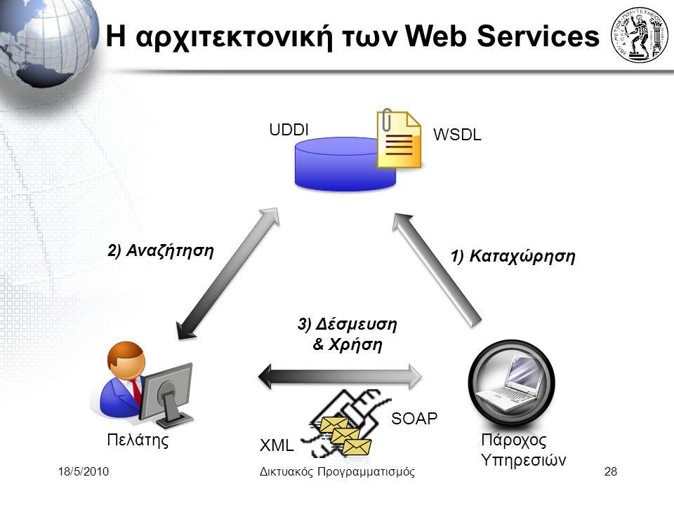 Η αρχιτεκτονική των Web Services Δικτυακός Προγραμματισμός28 Πάροχος Υπηρεσιών Πελάτης WSDL UDDI 1) Καταχώρηση 2) Αναζήτηση 3) Δέσμευση & Χρήση SOAP XML 18/5/2010