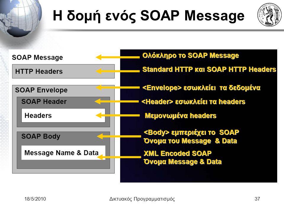 18/5/2010Δικτυακός Προγραμματισμός37 Η δομή ενός SOAP Message