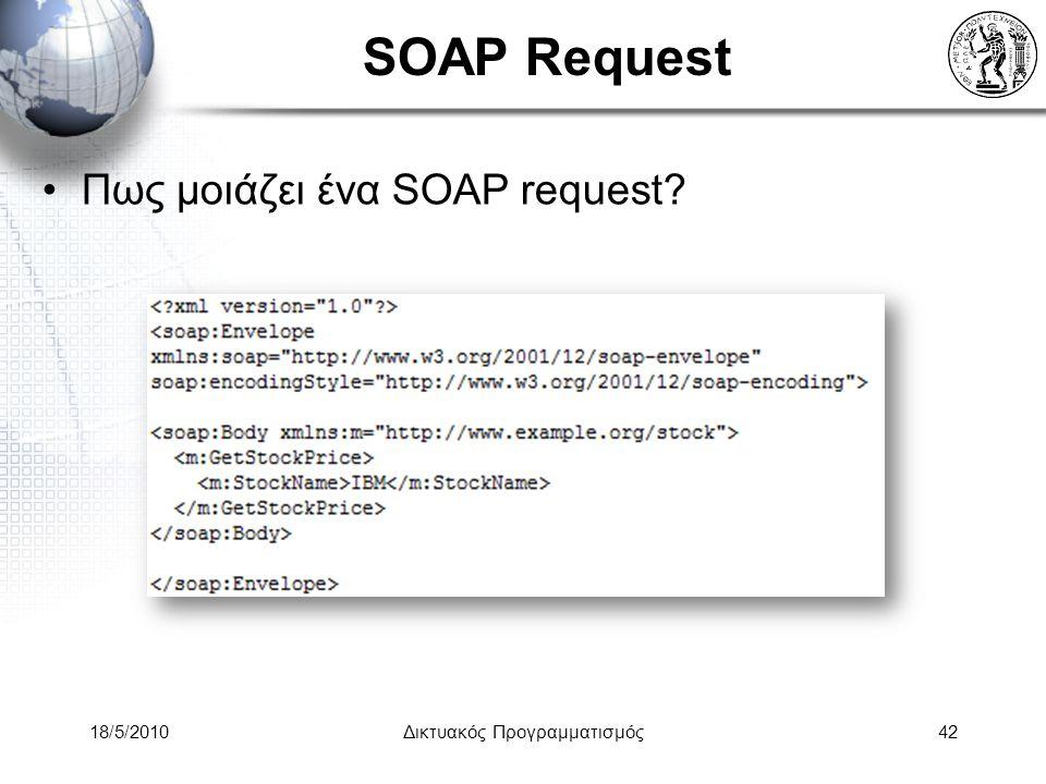 18/5/2010Δικτυακός Προγραμματισμός42 SOAP Request Πως μοιάζει ένα SOAP request?