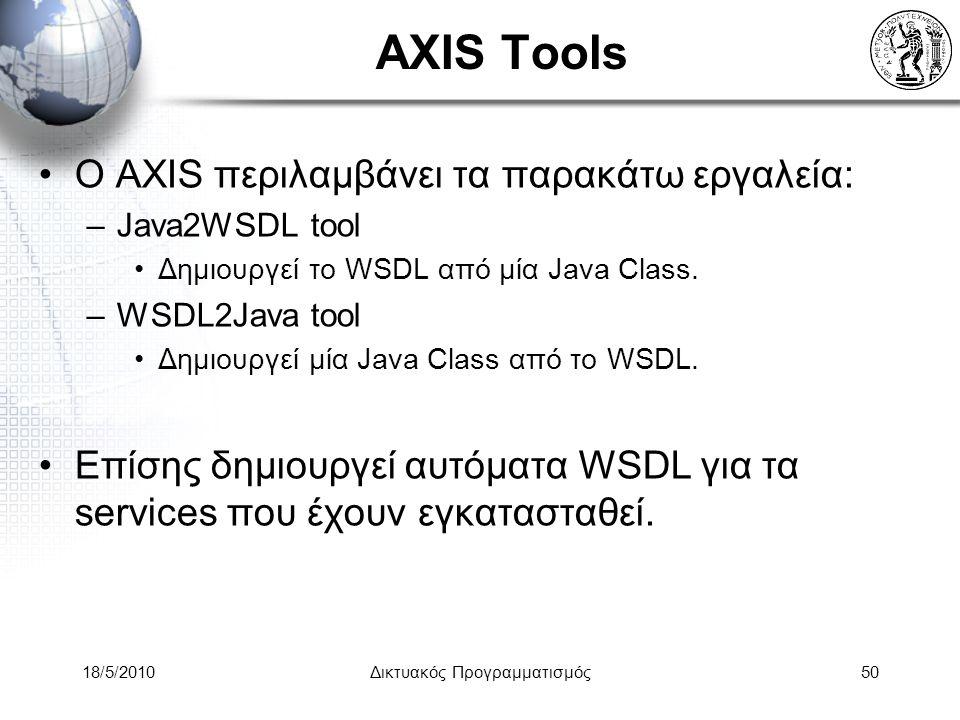 18/5/2010Δικτυακός Προγραμματισμός50 AXIS Tools Ο AXIS περιλαμβάνει τα παρακάτω εργαλεία: –Java2WSDL tool Δημιουργεί το WSDL από μία Java Class.