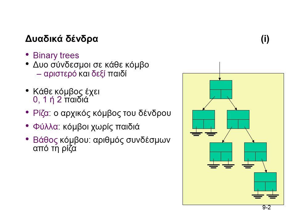 9-3 Δυαδικά δένδρα(ii) Τύπος κόμβου TreeNode typedef struct TreeNode_tag { int data; struct TreeNode_tag * left; struct TreeNode_tag * right; } TreeNode; Τύπος tree typedef TreeNode * tree; Κενό δένδρο const tree treeEmpty = NULL;