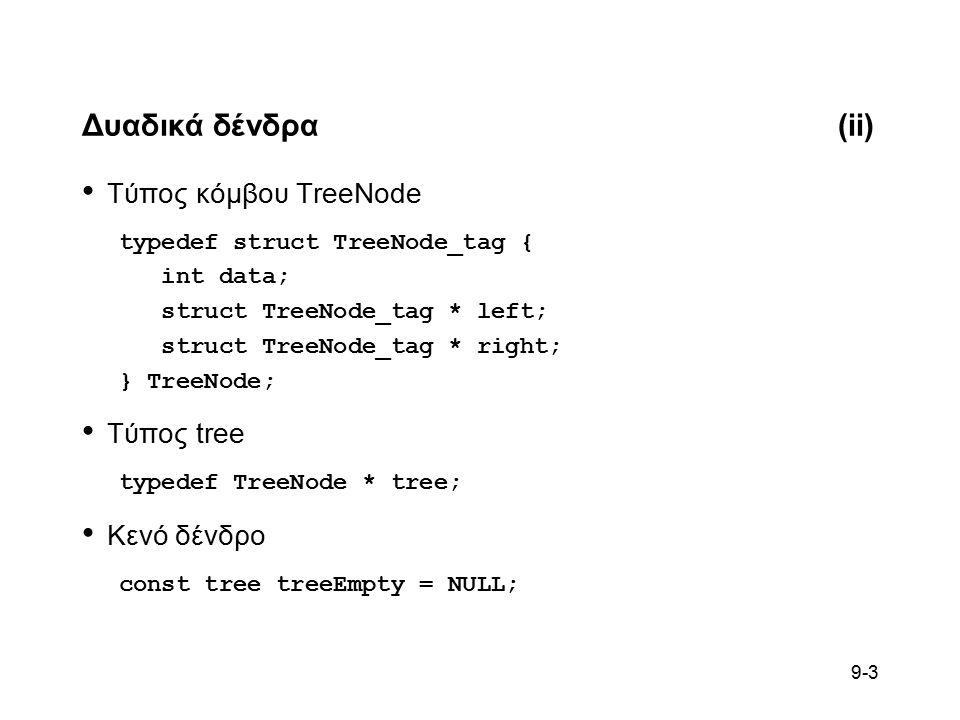 9-4 Δυαδικά δένδρα(iii) Εισαγωγή σε δένδρα –Καθοριστική απόφαση: σε ποιο σημείο του δένδρου θα εισαχθεί ο νέος κόμβος –Ισοζυγισμένα δένδρα (balanced trees): το βάθος δυο φύλλων διαφέρει το πολύ κατά 1 Συνάρτηση μέγιστου βάθους int treeDepth (tree t) { if (t == NULL) return 0; return 1 + max(treeDepth(t->left), treeDepth(t->right)); }