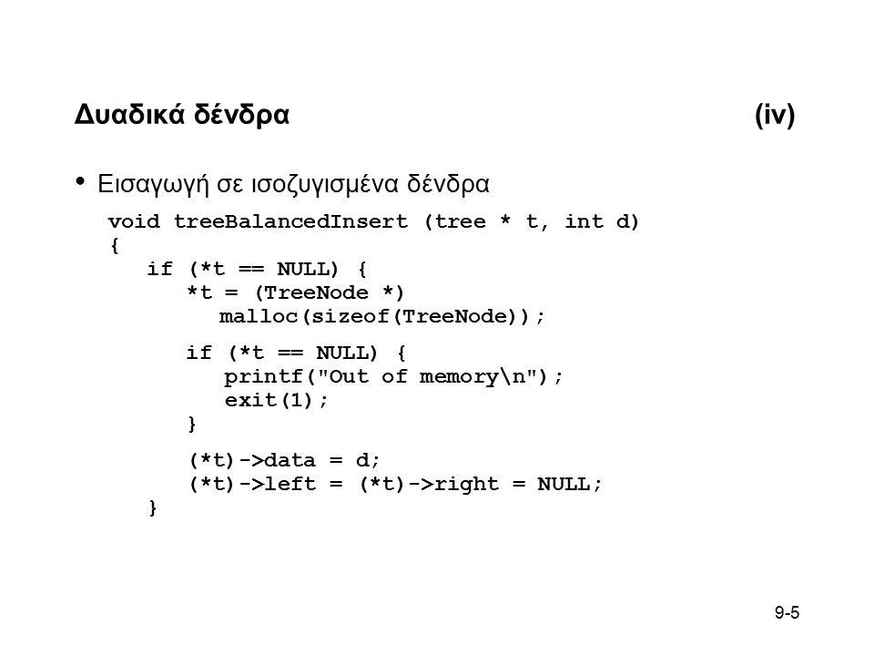 9-6 Δυαδικά δένδρα(v) Εισαγωγή σε ισοζυγισμένα δένδρα (συνέχεια) else { int d1 = treeDepth((*t)->left); int d2 = treeDepth((*t)->right); if (d1 <= d2) treeBalancedInsert( &((*t)->left), d); else treeBalancedInsert( &((*t)->right), d); }